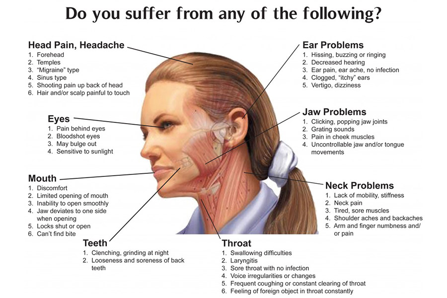 Treating Jaw Pain And Tmj Disorders Impulse Sport Therapeutics